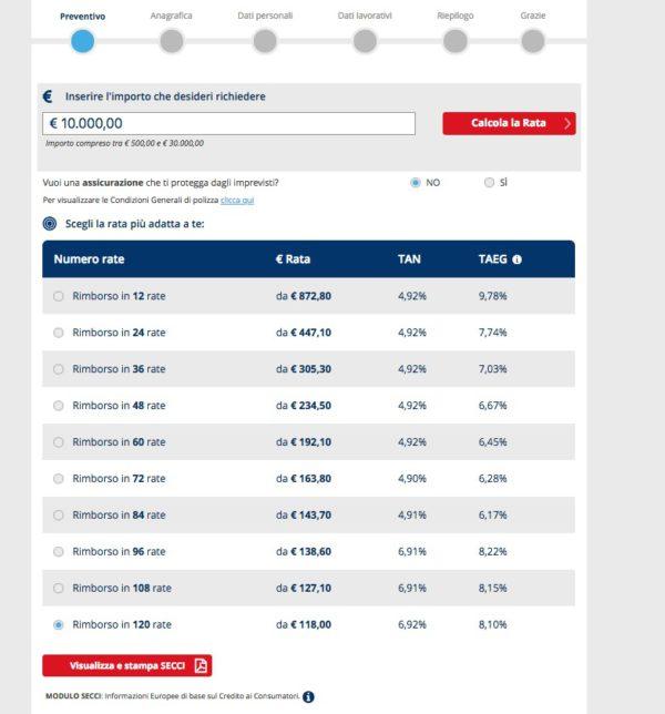 Prestito Agos Ducato Il Finanziamento Online Veloce
