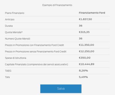 esempio calcolo rata finanziamento ford