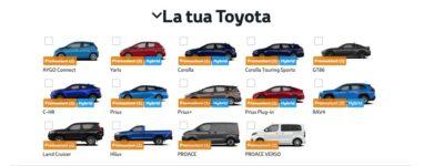 scelta auto toyota