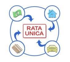unire rate vari prestiti